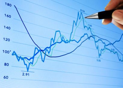 Run auf Emerging Markets