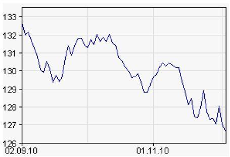 Seibold_Chart1