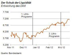 It's the liquidity, stupid