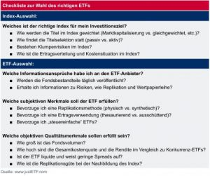 ETF-Auswahl