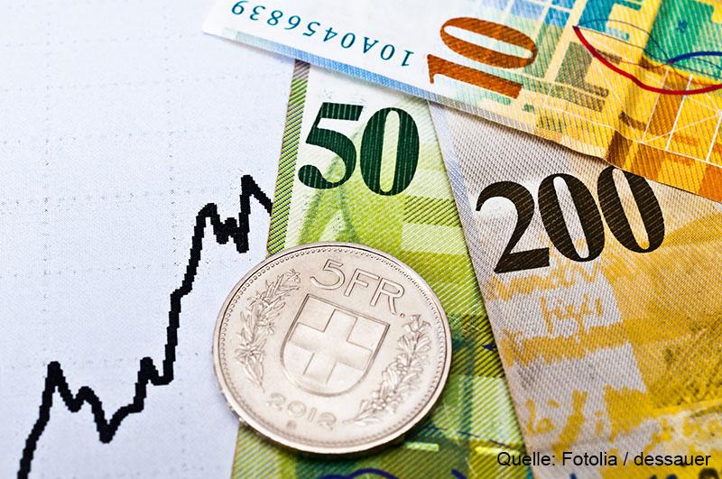 Schweizer Franken Artikel