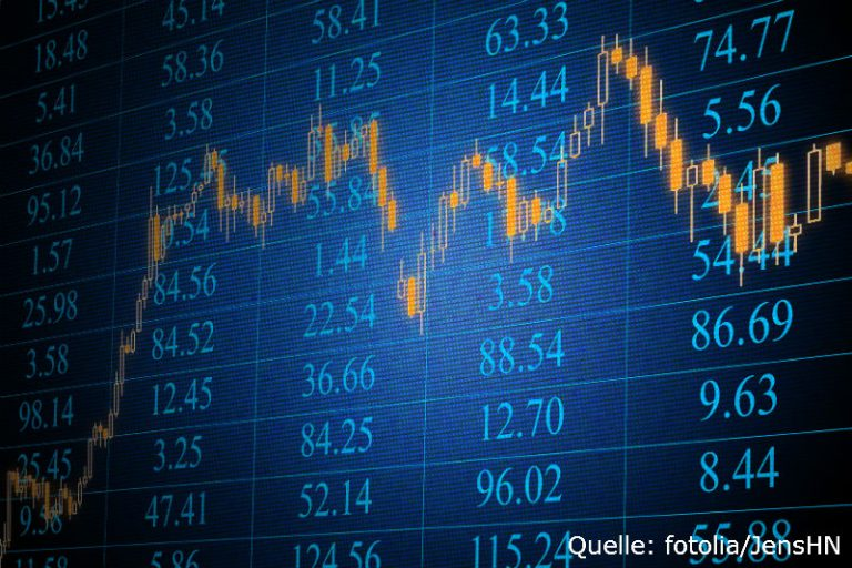MDAX-ETF beschert Anlegern eine üppige Rendite