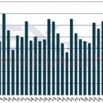 ETF-Handelsvolumen (Käufe & Verkäufe)