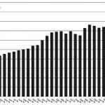 Das ETF-Anlagevolumen seit 2014.