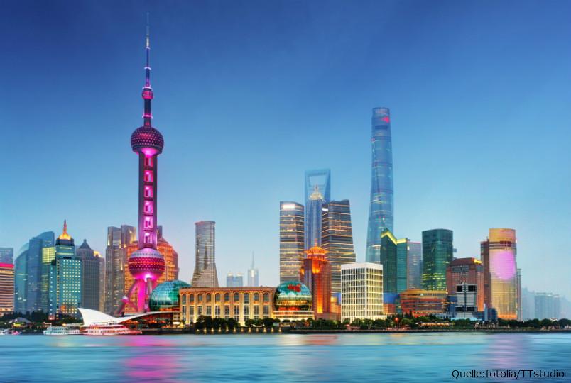 China umgeben von Indizes