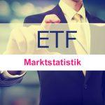 ETF-Markt für Privatanleger