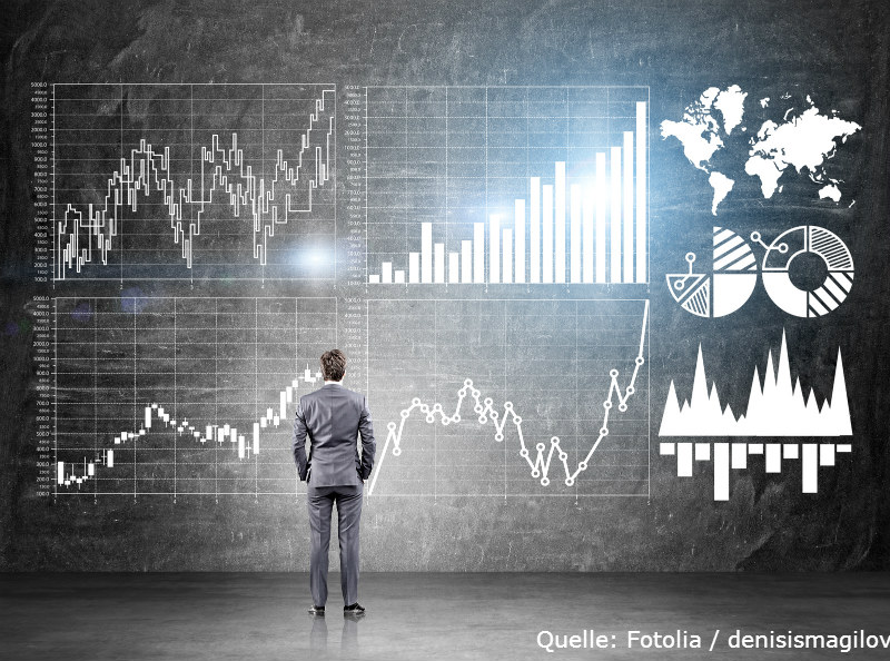 Hedgefonds