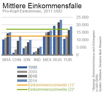 Emerging-Markets-2