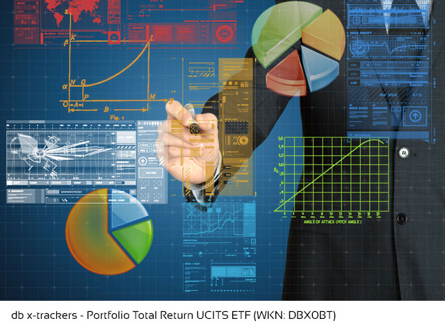 db x-trackers - Portfolio Total Return UCITS ETF