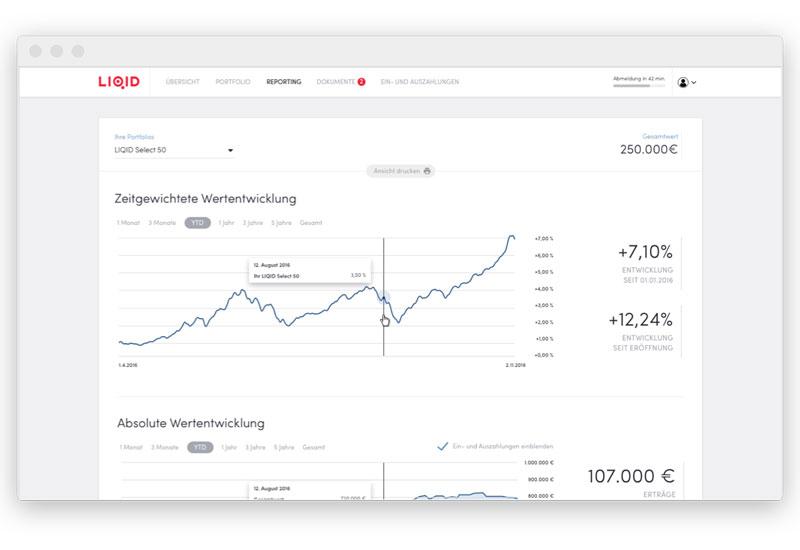 LIQID - digitaler Vermögensverwalter