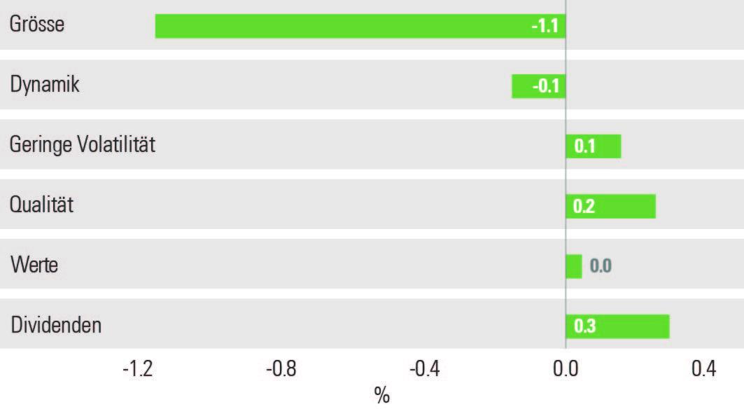 sponsored by Aktien-Ratings zu RWE Mehr Informationen: Die unabhängigen Aktien-Analysen/Ratings von theScreener werden zweimal pro Woche (Montag und Mittwoch) mit den Schlusskursen vom.