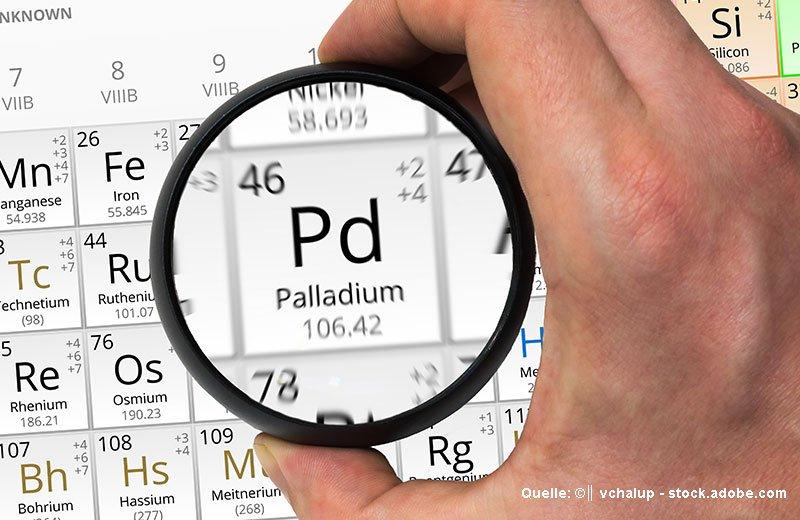 BNP Paribas-ETCs auf Edelmetalle Gold und Palladium