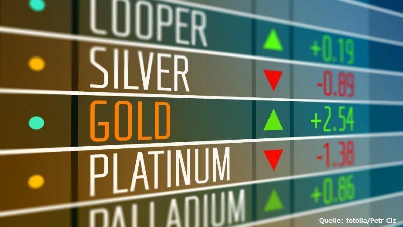Ungewissheit steigt, Gold auch