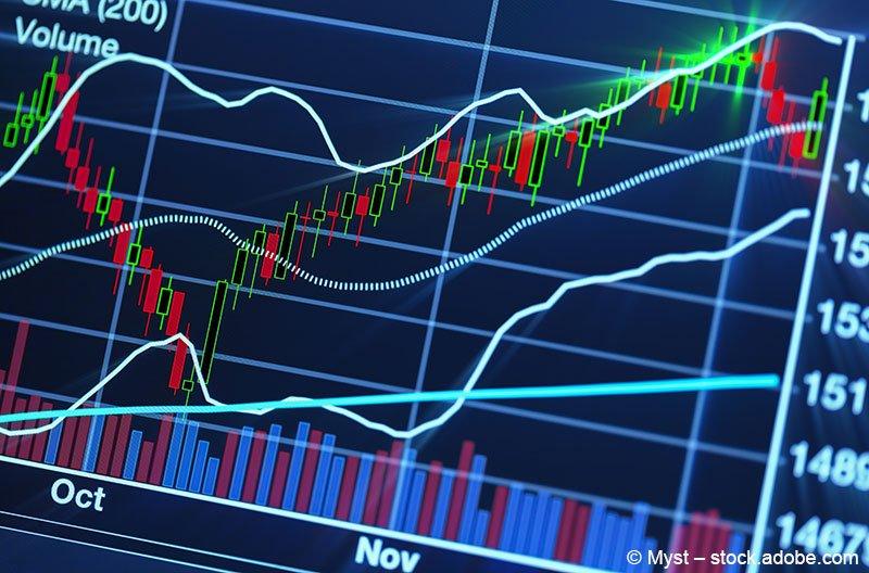 Aktien als Geldanlage