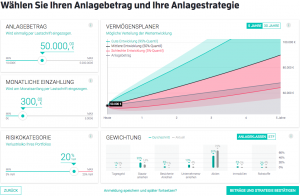 Scalable Capital Strategieplanung