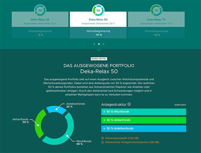 Portfoliozusammenstellung Deka-Relax 50