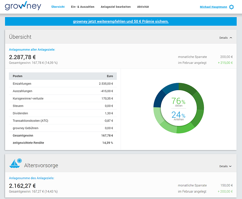 growney Dashboard
