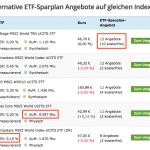 ETF-Sparplan Vergleich