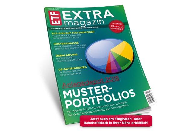 ETF-Musterportfolios