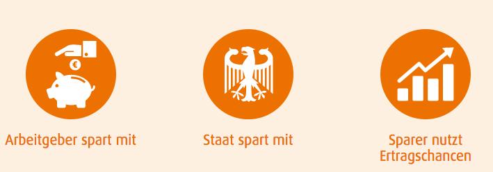 Deutschland spart VL