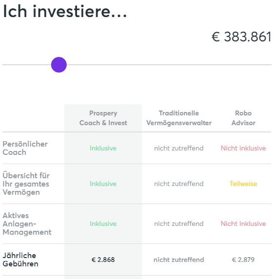 prospery - kostenvergleich - robo-advisors
