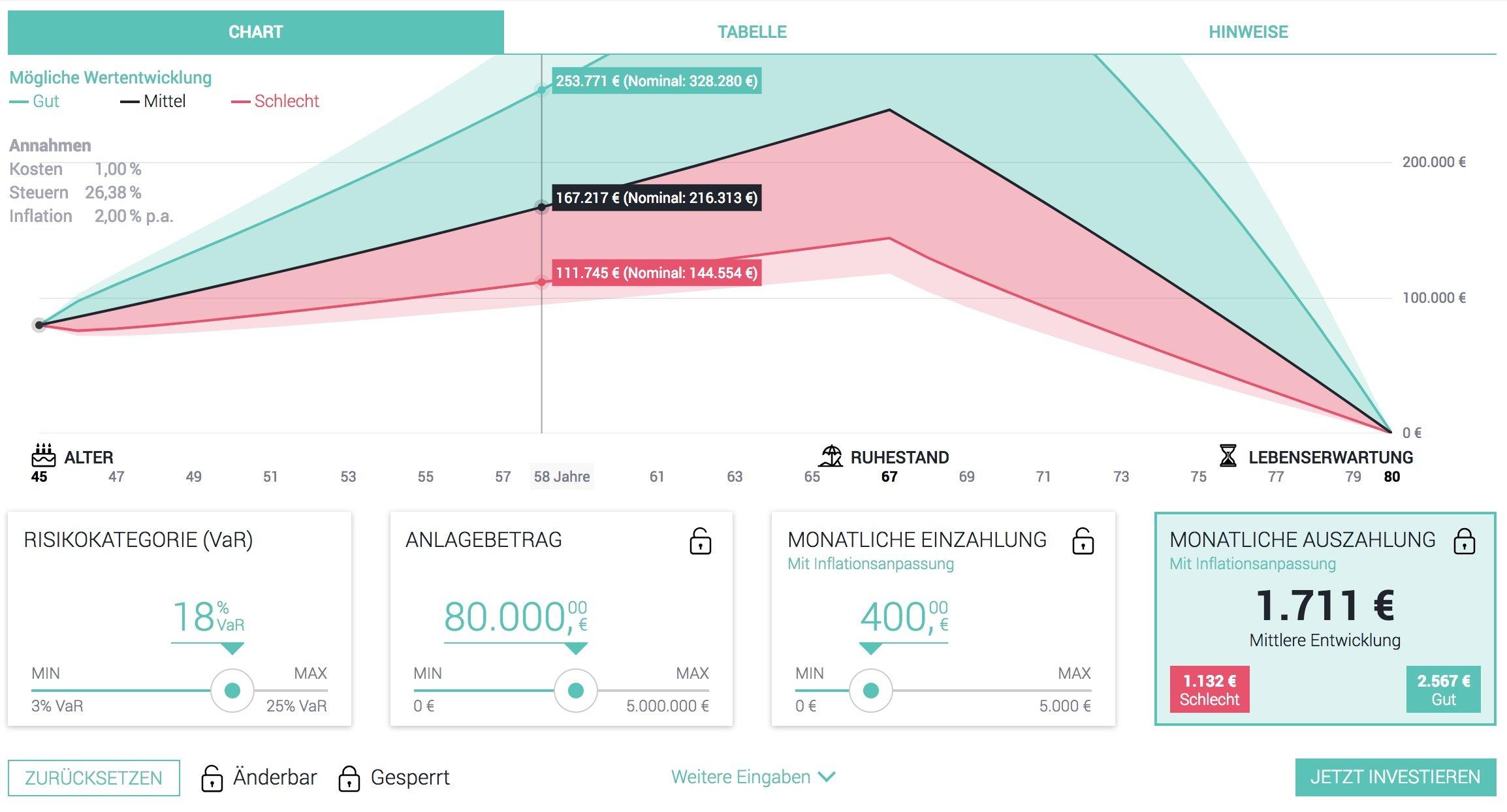 Scalable Capitals Time Machine Altersvorsorge-Tool