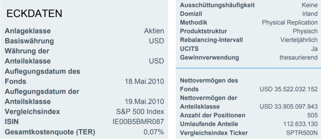 ETF-Factsheet verstehen Eckdaten und Fondsdaten