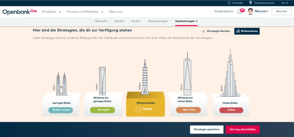 Openbank Strategien