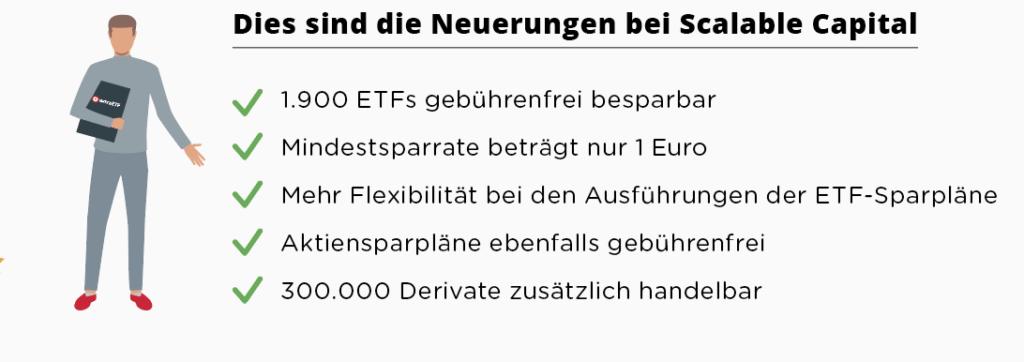Alle Infos zu den ETF-Sparplänen bei Scalable Capital